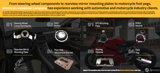 AIC_-_Automotive_Infographic_-_Cover_Thumbnail.png